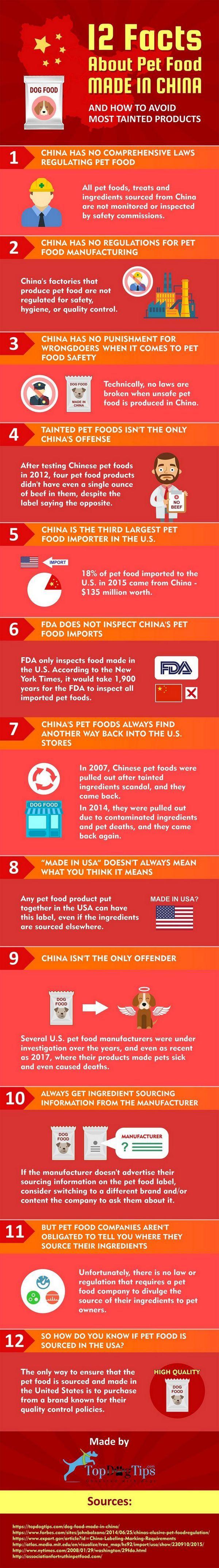 12 Faits sur les aliments pour chiens fabriqués en Chine [infographie]